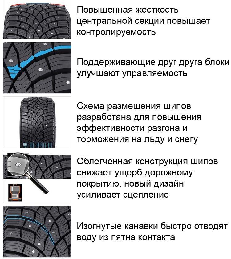 Купить в Новосибирске Triangle IcelynX TI501