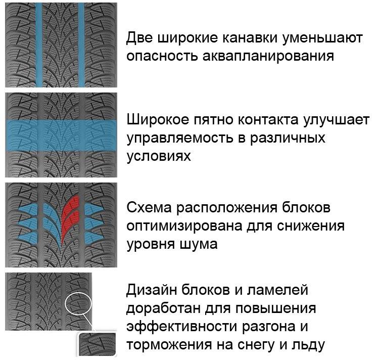 Зимняя китайская липучка Триангл купить в Новосибирске